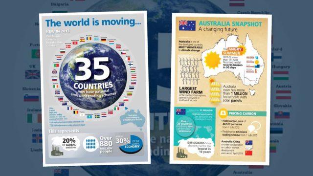 Climate Council Infographs